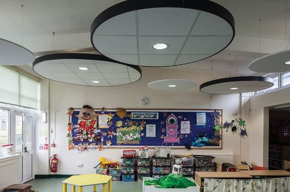 False Ceiling Design For Classroom ~ Suspended ceiling cloud gypsum board google search