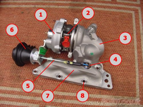 FQ101.co.uk - Turbo Components