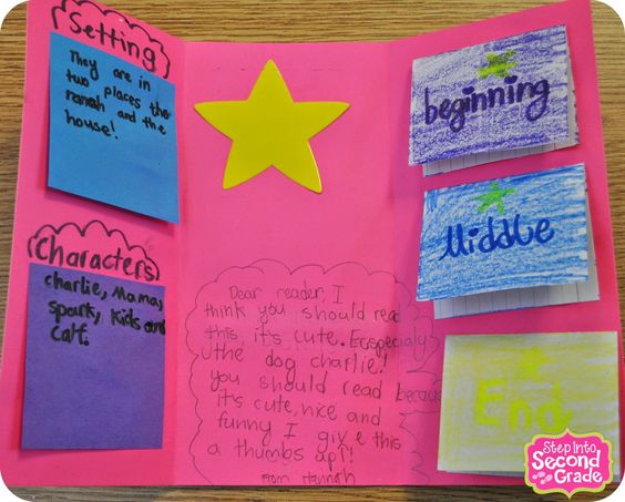 Step into 2nd Grade with Mrs. Lemons  - Create template to use with post it notes during guided reading