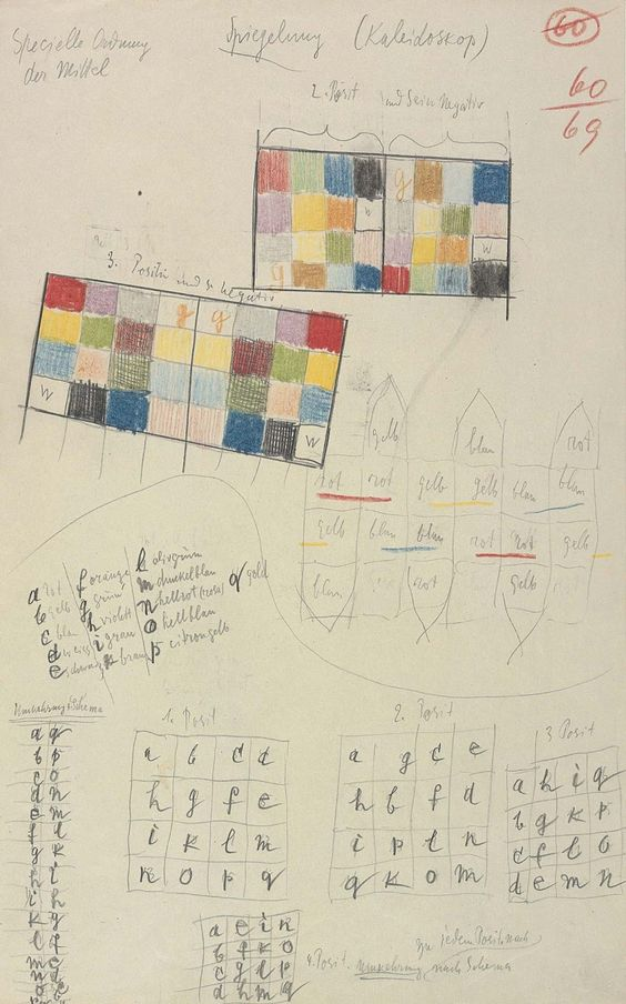 "Paul Klee - ""theory of pictorial configuration - 1.3 special order"", 1920s"