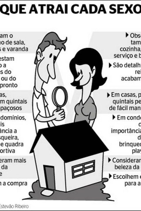 Divergências na compra de um imóvel por um casal podem até levar à tão temida DR — discussão sobre o relacionamento. Não há dúvidas entre profissionais do...