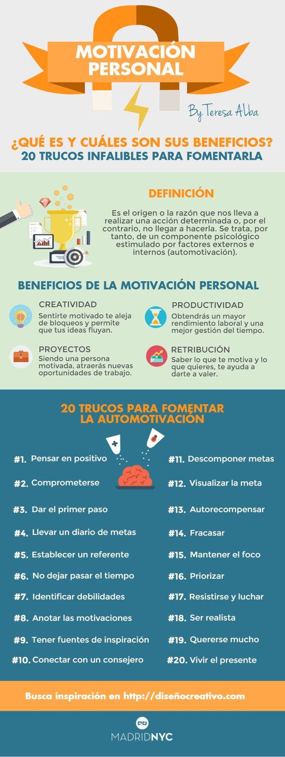 motivacion-personal-infografia-Teresa-Alba-MadridNYC: