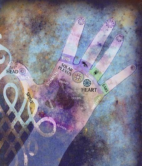 "celestial-skeletons: "" In the center of each of our palms are our hand chakras. These chakras can be both expressive and receptive. They transmit healing energy and receive energetic information from the universe. Our hand chakras are connected to..."