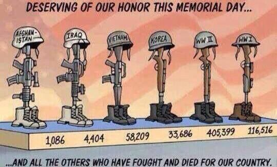 Memorial Day is a day to honour those who lost their lives fighting for your freedom... #TheCostOfWar #MemorialDay pic.twitter.com/SQD0VJ7Ol4