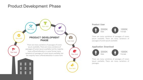 Product Development Template for PowerPoint. Fully editable instantly…