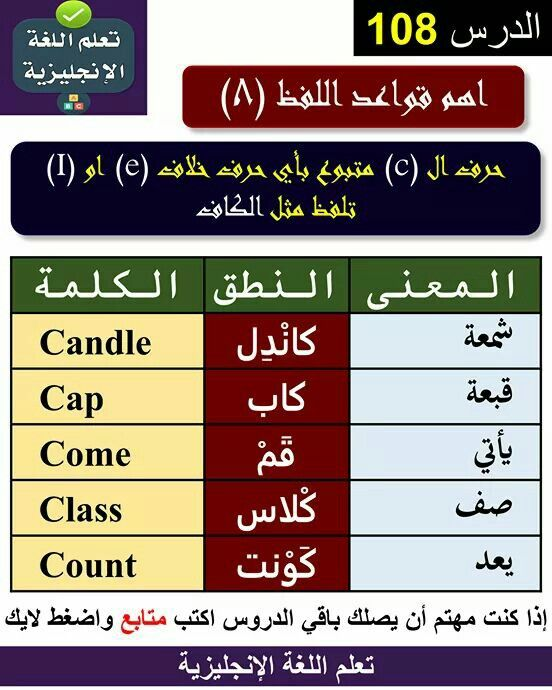 Pin By ميبي لايك مون On Anglais English Language Learning Grammar Learn Arabic Language Learn English Words