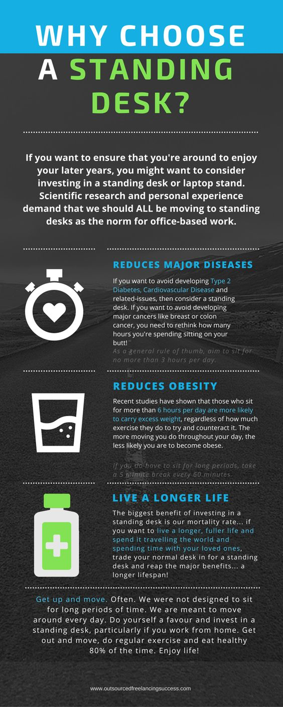 Infographic 5 Health Benefits of a Standing Desk Options