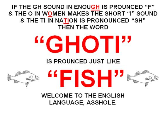 Ghoti is to Fish