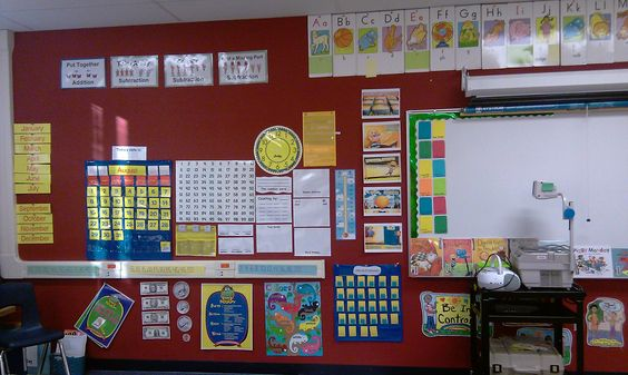 unfinished math wall... includes clock, calendar, hundreds chart, place value pocket chart, dry erase area for even/odd problem of the day, thermometer, coins and bills, colors, months of the year
