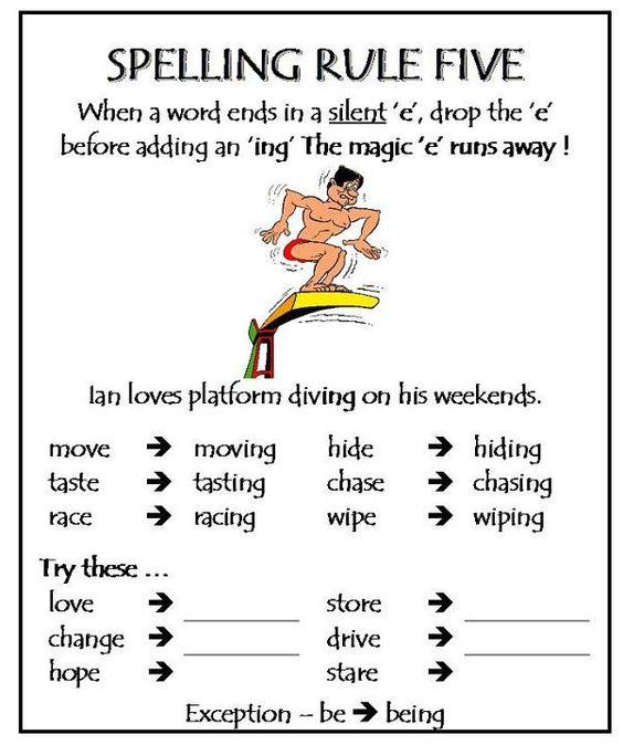 spelling rules english spelling and spelling on pinterest. Black Bedroom Furniture Sets. Home Design Ideas
