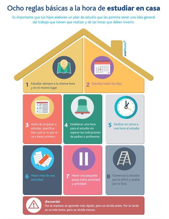 8 reglas básicas a la hora de estudiar en casa #infografia #infographic #education
