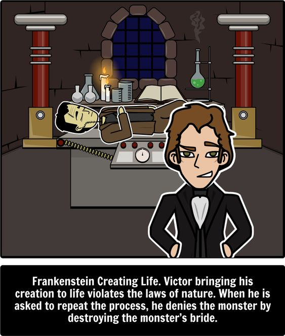 frankenstein tragic hero create a tragic hero storyboard that  frankenstein critical essays frankenstein literary conflict explore literary conflicts from