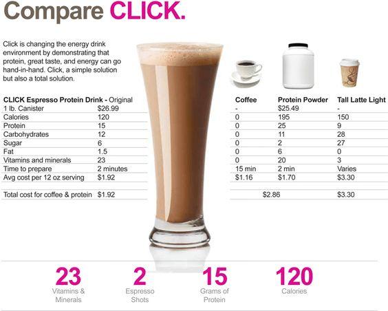 Agape Love Designs: DIY Blended Mocha Espresso Drink w/ CLICK Protein Drink #giveaway