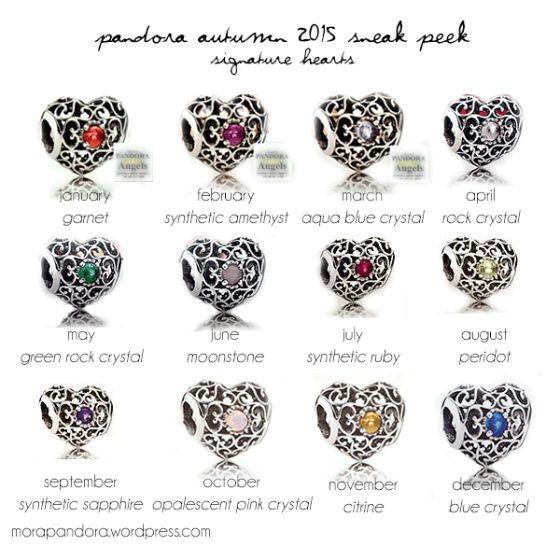 Pandora Birth Stone Charms