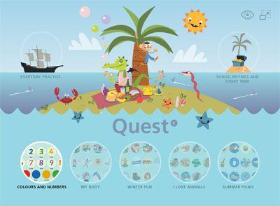 Smarte tavler. Zeppelin og Quest