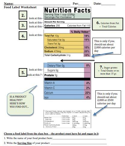 Printables Nutrition Facts Label Worksheet the ojays website and my on pinterest free food label reading lesson you can find it look for