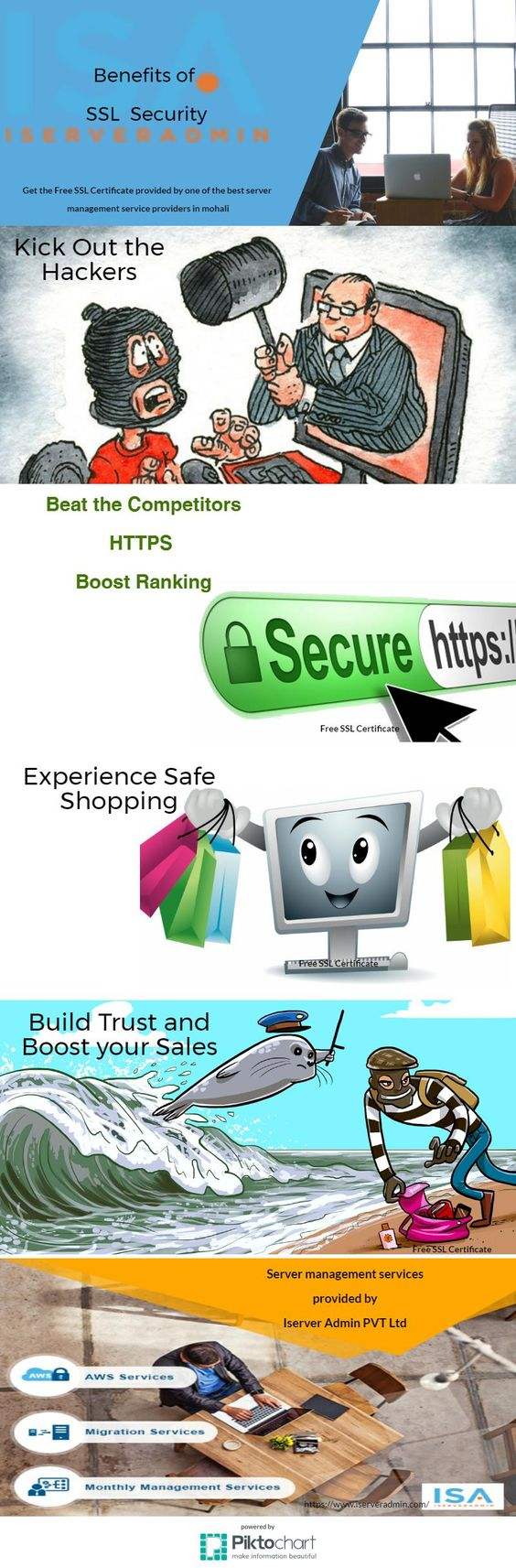 Cant afford ssl here is a good news for you indias best ssl here is a good news for you indias best ssl providers providing you free ssl at zero cost pinterest 1betcityfo Choice Image