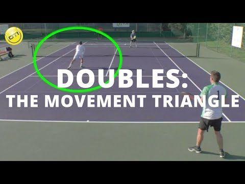 Tennis Doubles Tactics Server S Partner Youtube Tennis Doubles Tennis Tennis Techniques