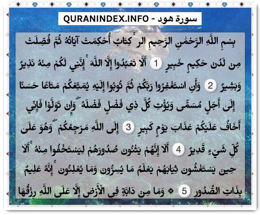 11 Surah Hud سورة هود Quran Index Search Search Quran Reading