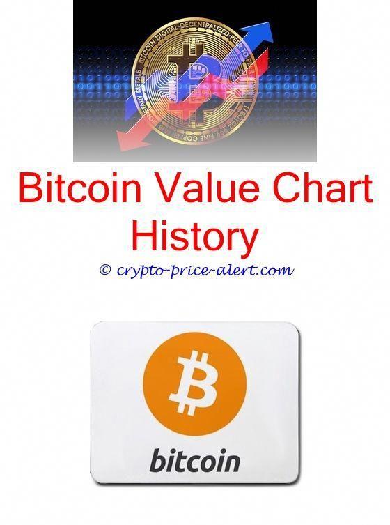 bitcoin ai usd calc bitcoin seastead trader