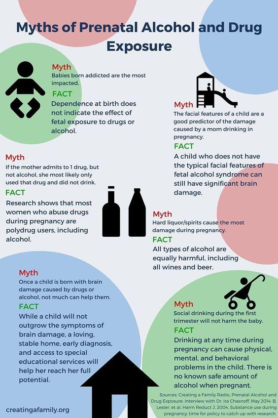 Myths Of Prenatal Alcohol And Drug Exposure Fasd  Fasd  Facts