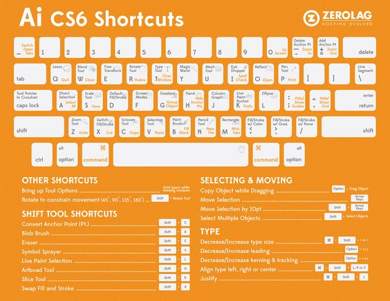 Infographic Tutorial infographic tutorial illustrator cs : Adobe Illustrator CS6 Shortcut CheatSheet. | The Interesting ...