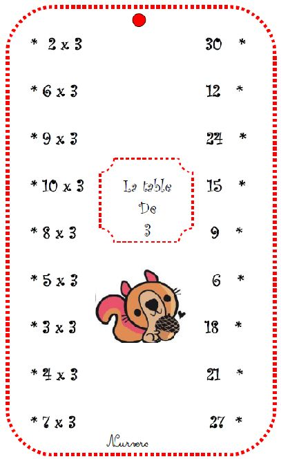 Nurvero la vie en classe atelier multiplication - Table de multiplication jeux de lulu ...