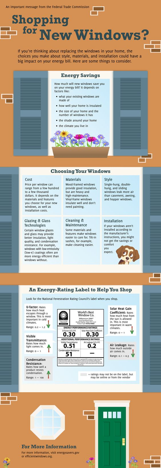 Need new windows? Be informed! And thanks to the FTC for such a great infographic!