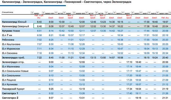 Из Калининграда в Зеленоградск, из Калининграда в Светлогорск и Пионерский через Зеленоградск