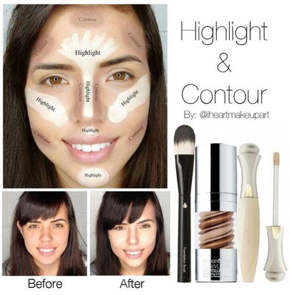 Easy make up guide