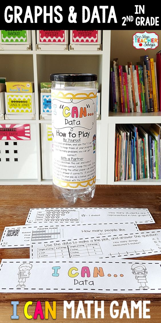 2nd grade math game for GRAPHS & DATA. Perfect for math centers, independent practice, whole class review, and progress monitoring. This math game covers ALL Common Core math standards related to graphs and data in Second Grade.
