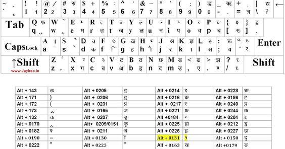 Legal Size Hindi Typing Chart Kruti Dev Devlys Hindi Font Download Pdf Jpg Big Large Format In 2020 Hindi Font Learn English Words English Typing