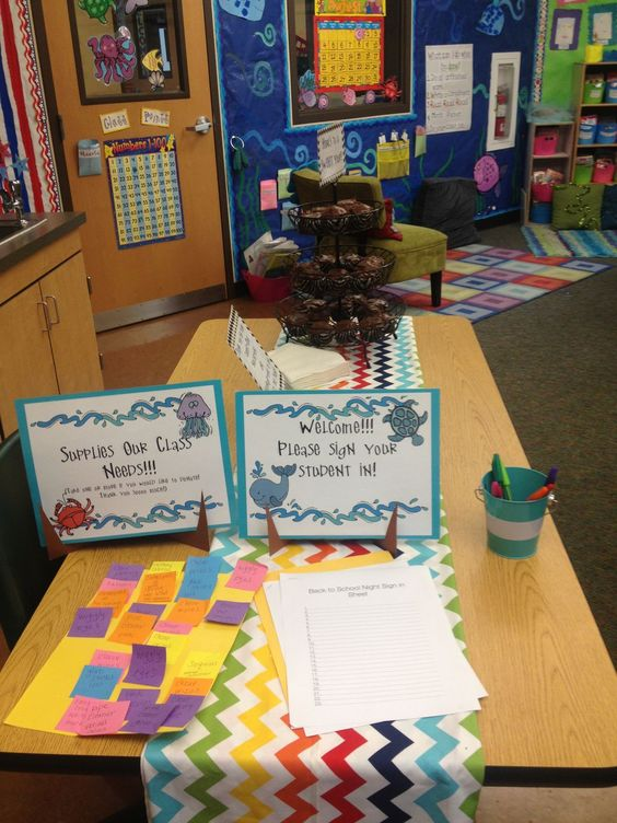 Classroom Organization Ideas 4th Grade ~ Aa c f e d b g pixels