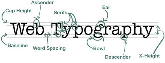 Essential typography tutorials and resources  http://www.onextrapixel.com/2012/04/16/essential-typography-tutorials-and-resources/