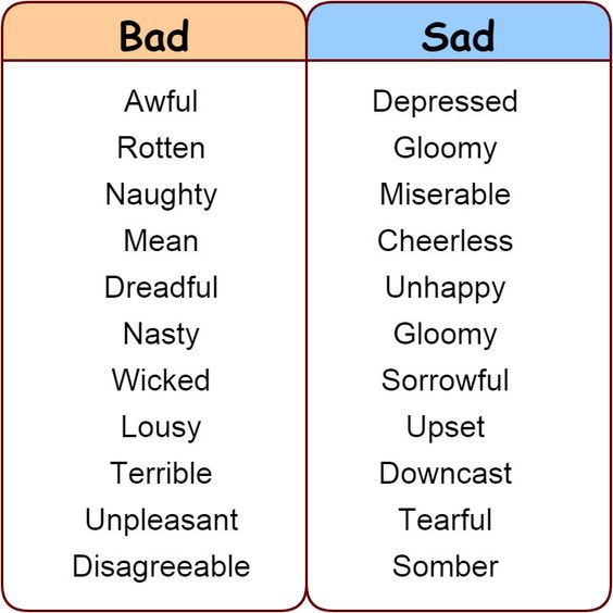 Can you use swear words in GCSE English Coursework?