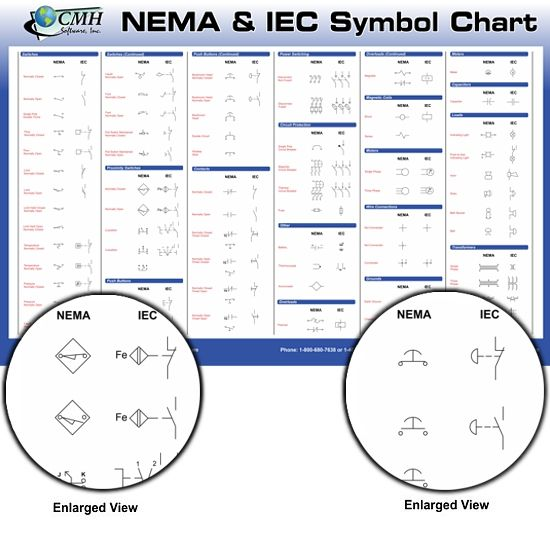 Electrical Relay Schematic Symbols Get Free Image About Electrical Schematic Symbols Electrical Symbols Basic Electrical Wiring