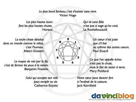 Enneagramme_des_citations: