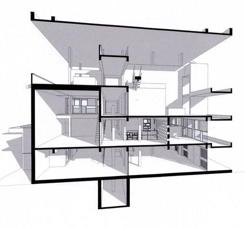 Le Corbusier Villas And House On Pinterest