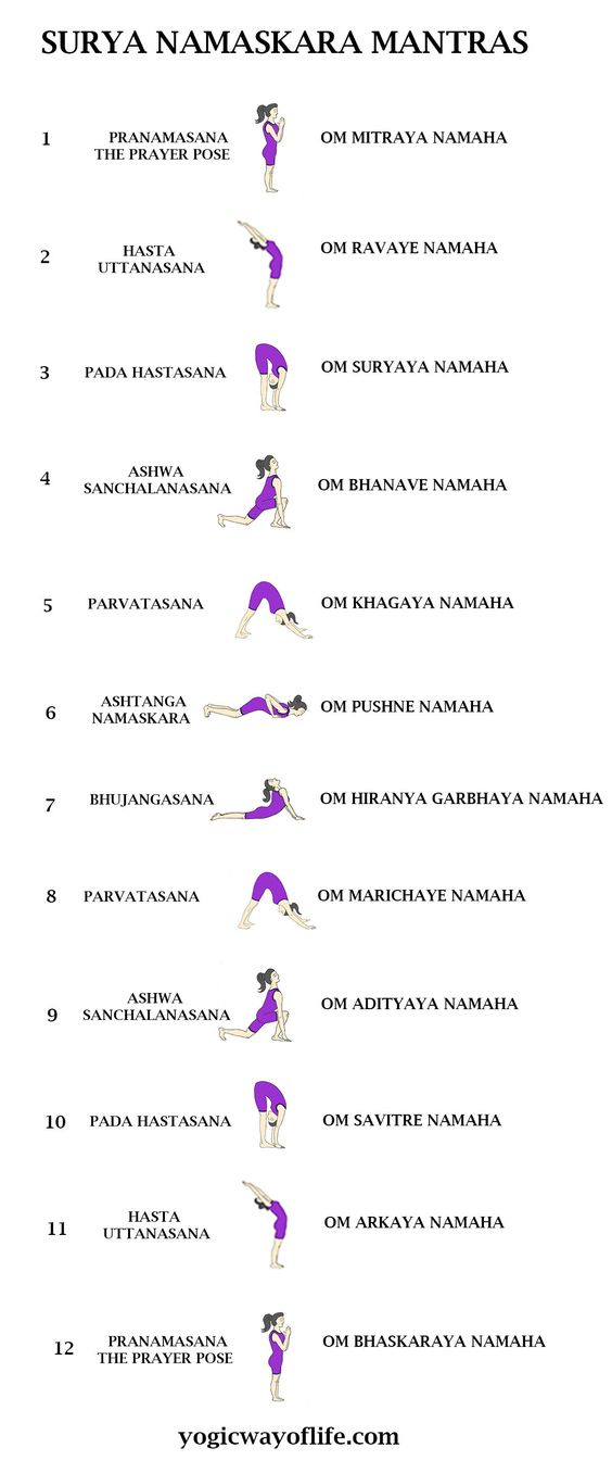 Sun Salutation Mantras  Series of 12 Poses for your morning Yoga session