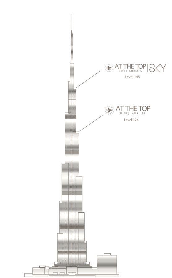 Burj Khalifa Observation Decks - 125/300 AED