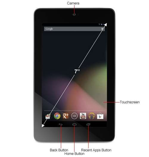 Technology  ASUS Google Nexus 7 Internet Tablet - Android 4.1 Jelly Bean, 7 10-finger Multi-Touch, NVIDIA Tegra 3 1.2GHz, 1GB Memory, 32GB Storage, WiFi, Webcam (RB-RRASUNEX7-32G-K) (Refurbished) $229.99 Technology