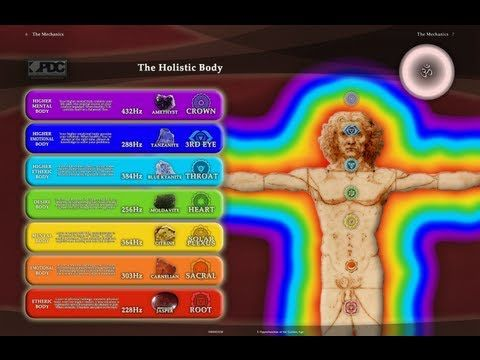 The Ultimate 3rd Eye Activation Special - MMM Mantra - Tanzanite - 288Hz - Message to Dr. Pillai