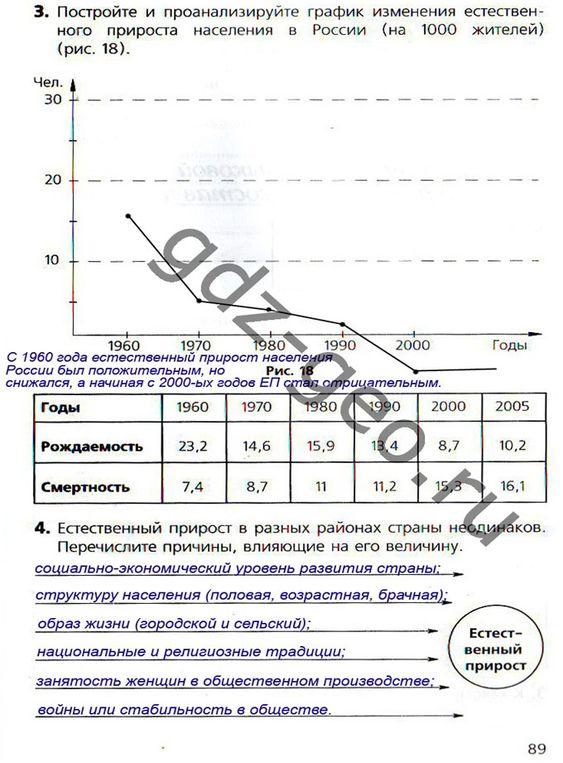 Гдз по русскому языку 7 класс сукунова