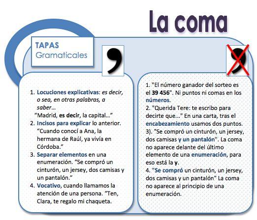 Uso de LA COMA (,)