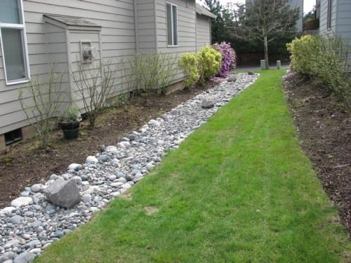 Drainage Ditch Landscaping | Figure 2 - Simple, on-ground French drain
