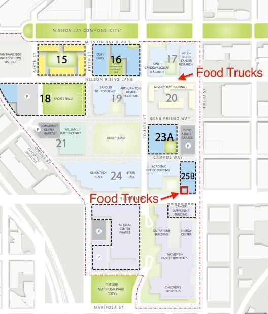 Food Trucks at Mission Bay