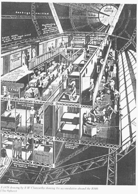 Cutaway view of the British R100 airship illustrating the cabins and dining area.: