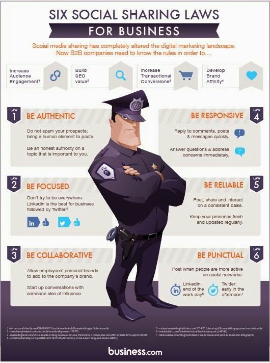6 Social Sharing Laws for Business