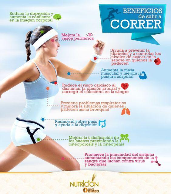 Resultado de imagen para Beneficios de hacer deporte o trotar