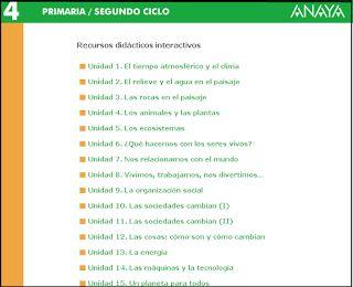 Recursos didácticos interactivos, 4º E. Primaria, C. del Medio, Editorial Anaya, proyecto Abre la puerta